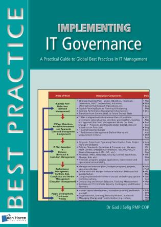 Cover image for the book Implementing IT Governance