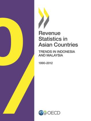 Cover image for the book Revenue Statistics In Asian Countries 2014: Trends In Indonesia And Malaysia