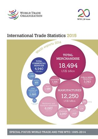 Cover image for the book World Trade Organization International Trade Statistics: 2015