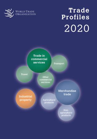 Cover image for the book Trade Profiles 2020