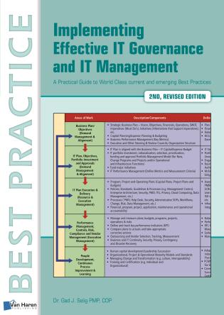 Cover image for the book Implementing Effective It Governance And It Management