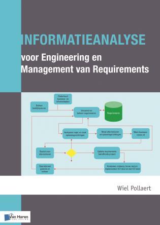 Cover image for the book Informatieanalyse Voor Engineering En Management Van Requirements